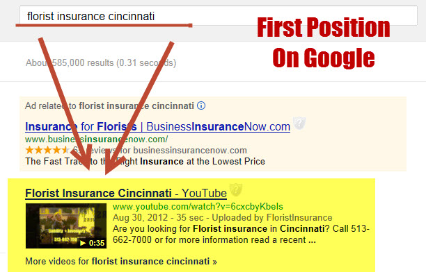 Insurance Video Marketing