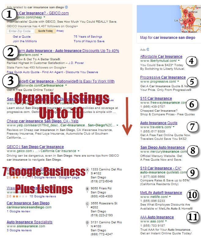 Domination Website Marketing